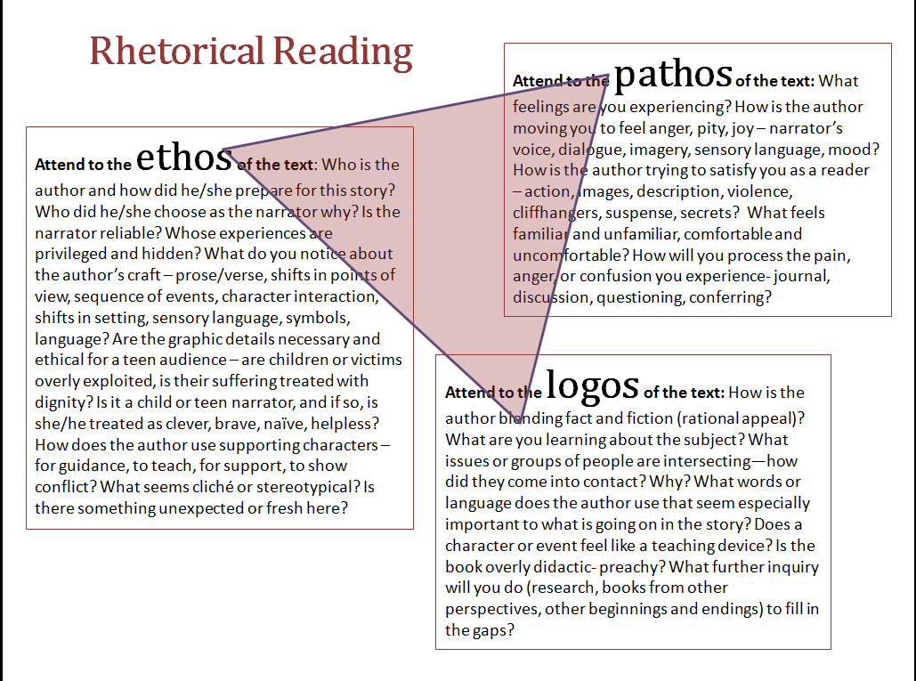 rhetorical reading notes Aristotle's rhetoric has had an enormous influence on (note that neither classification interferes with there seems to be a more attractive reading:.